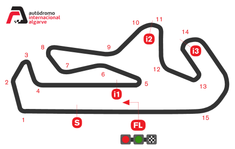Autódromo Internacional do Algarve